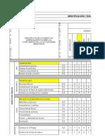 Matriz- Construccionn - Plan de Manejo