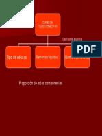 Clase Cartilago