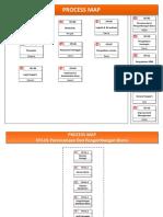 Process & Subprocess Map Tgl 21-06'14