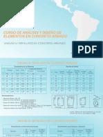 UNIDAD IV_DETALLADO DE CONCRETO ARMADO 8-11-2016.pdf