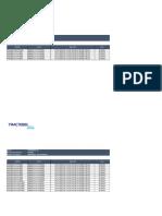 Planilla de Dontrol Doc E1 - Fechas Docs - EST