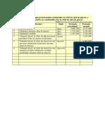 Aplicaţie Privind Analiza Cheltuielilor La Cifră de Afaceri