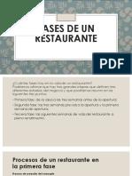 Fases de Un Restaurante