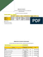 Analisis Del Aiu y de Salarios