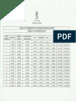 tabela_vencimentos05