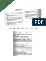 Macroeconomia II Blanchard Capitulo 18 A