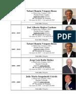 Presidentes Uruguay