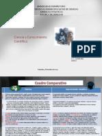 Cuadro Comparativo Ciencia y Conocimiento Cientìfico