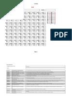 Papi Informe - Formato