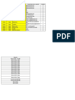 Inventario de MobiliarioSatipo