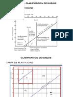 Cap. VII. Clasificacion de Suelos.pdf