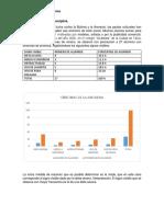 Ejemplo Estadística Descriptiva