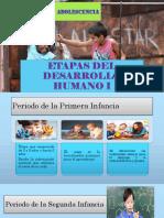 Etapas Del Desarrollo Humano i
