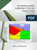 Diagrama Hierro Carbono y Tipos de Fundiciones