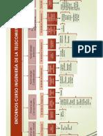 Mapa conceptual.pptx [Sólo lectura].pdf