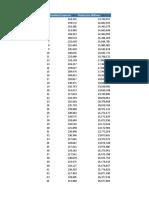 Ediver Ladino_ Regresion y Correlacion Lineal Multiple