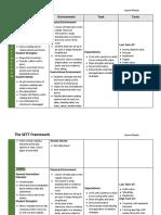 udl lp - sett framework