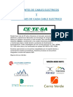 Fabricantes de Cables de Acero