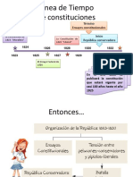 republicaconservadora1831-1861-120821133601-phpapp01.pdf