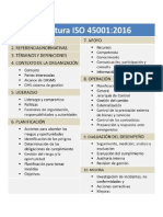 ISO 45OO1 ESTRUCTURA SST-HSEQ.pdf