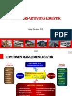 2 Aktivitas Aktivitas Logistik