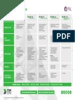 ITIL-At-A-Glance-V2.pdf