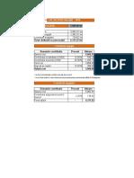 Calculator Salariu Net 2018 (Sursa Www.avocatnet.ro)