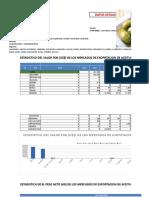 Estadistico sobre exportacion de aceituna alcachofa uva paprika de los años 2010 - 2017