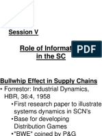 Role of Info Bullwhip Effect