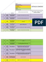 Copy of Conference Timeline & Detailed Checklist 6-26-2012