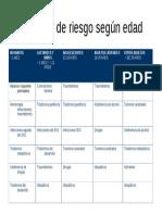 factores de riesgo yoly2.pdf