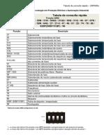 URP600X_v6.41_r00_capítulo 0_Consulta Rápida.pdf