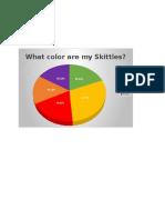 edu graphs