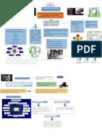 Sistemas de Producción Ford y Toyota Docx