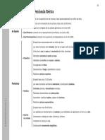 ESQUEMAS+HISTORIA[1].pdf