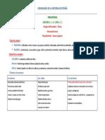 Sociales_cronología[1]