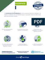 CSF | Afiches antibióticos