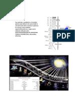 Espectrofotometria Tema