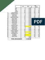 Lista de Rifa de Pollo Hornado