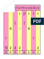 01C_Tonic_Pentachord-Intervals_A.pdf