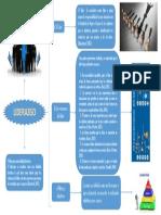 Liderazgo Infografia.pptx