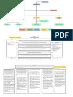Organigramas LCCE&D.pptx