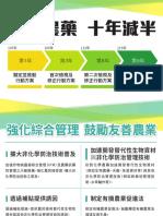 1061206 農藥減量3大管理策略,12項措施