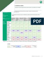 Table 1 Clinical Handover Solutions Matrix Sept 2014