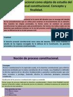 DIAPOSITIVAS CONSTITUCIONAL RESUMIDO