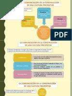 Comunicación efectiva en la prevención de riesgos laborales