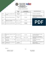 Action Plan ICT 2017 Final Copy