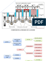 Information on IC Engine.doc