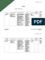 22_silabus kompetensi kejuruan analisis kimia.doc