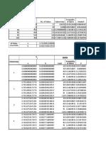 Assignment 3 EDO.xlsx